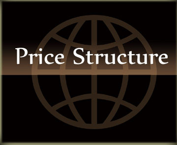 Web Design Price Structure
